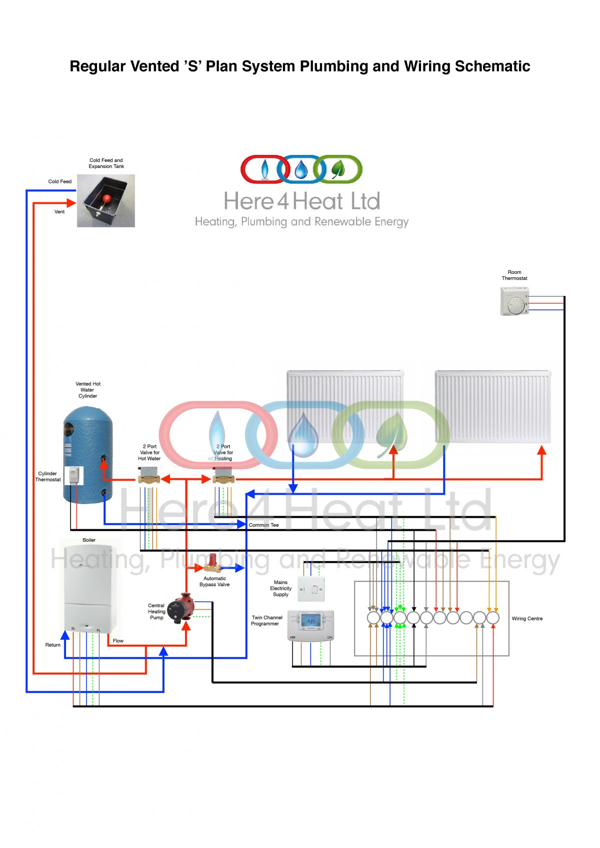 Hints And Tips Here4heat Central Heating Boiler Wiring Diagram Https Wp Content Uploads 2018