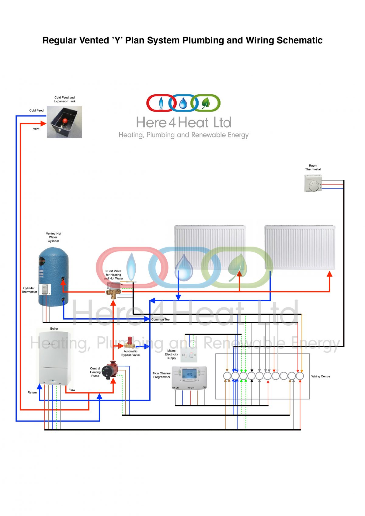 https://here4heat.com/wp-content/uploads/2018/06/Here-4-Heat-Regular-Vented-Y-Plan-Plumbing-and-Wiring-Schematic-Diagram-01-1200x1697.jpg