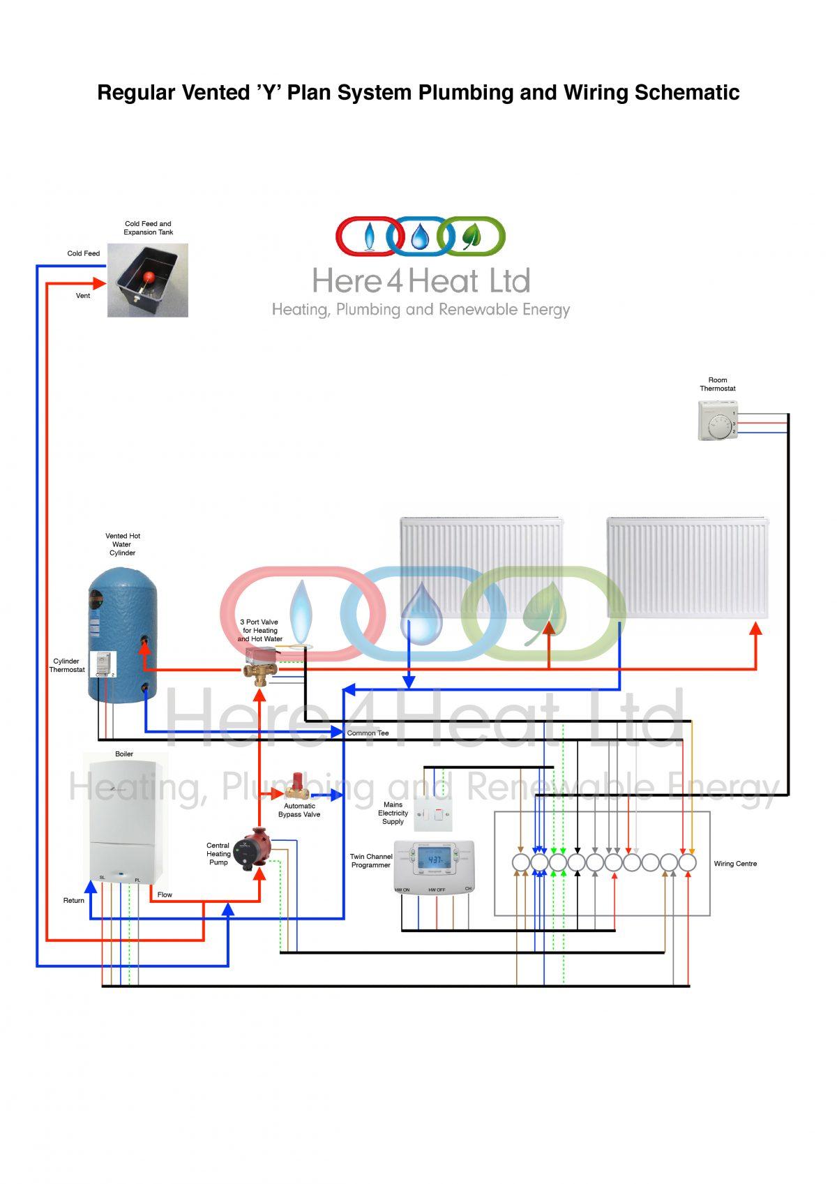 https://here4heat.com/wp-content/uploads/2018/06/Here-4-Heat-Regular-Vented-Y-Plan-Plumbing-and-Wiring-Schematic-Diagram-01-1200x1697.jpg