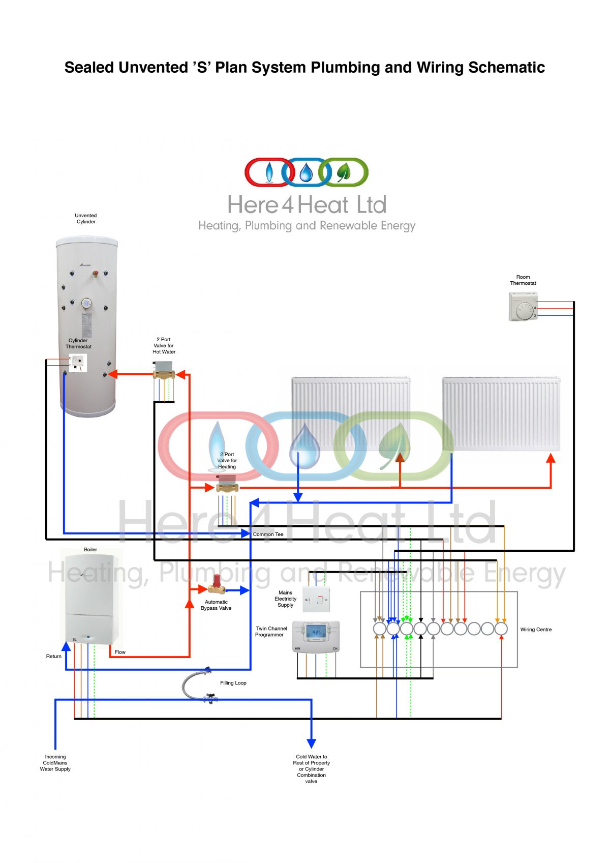 Combi Boiler System Schematic Trusted Schematics Diagram Central Heating Wiring For Hints And Tips Here4heat Home